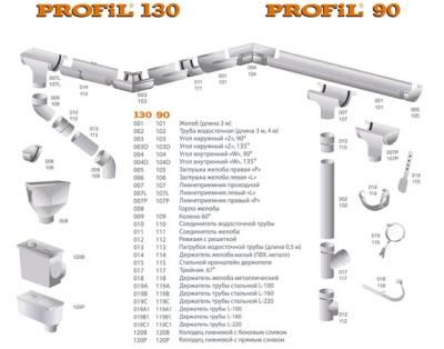 004 - Угол внутренний ф 130, 90 гр, белый, Польша