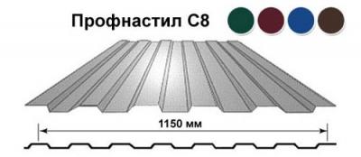 Профилированный лист С-8х1150 Norman (ПЭ-01-5005-0,45) РБ
